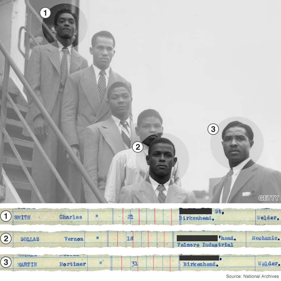 Charles Smith, Boy Solas and Mortimer Martin arriving on the Windrush alongside their records on the ship's passenger list