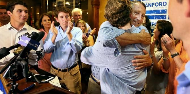 In SC primary, ardent Trump backer defeats Rep. Mark Sanford